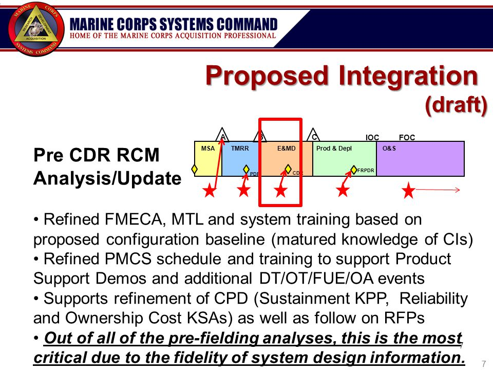 Proposed Integration (draft) Pre CDR RCM Analysis/Update