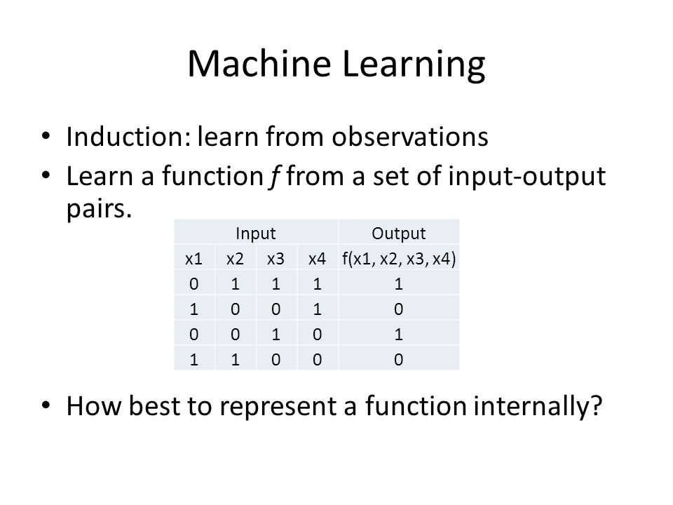Machine Learning Induction: learn from observations