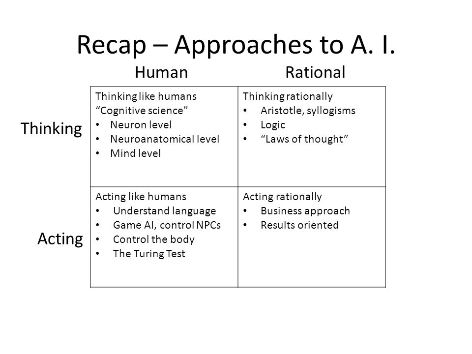 Recap – Approaches to A. I.