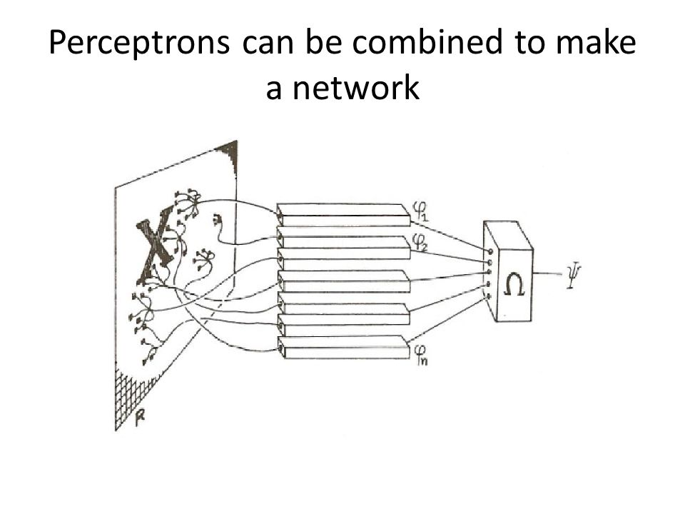 Perceptrons can be combined to make a network