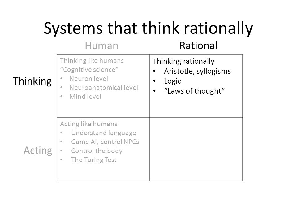 Systems that think rationally
