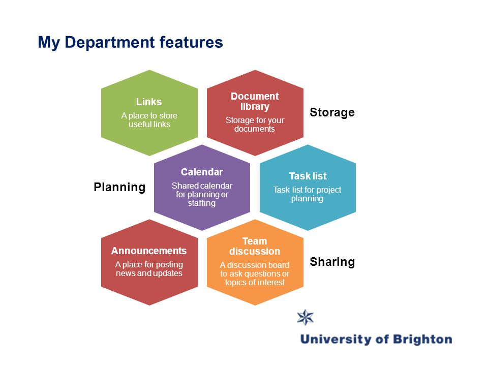 My Department features