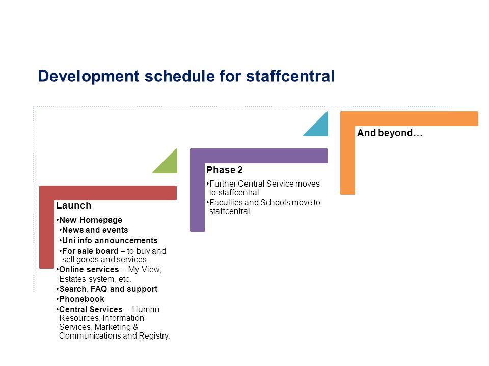 Development schedule for staffcentral