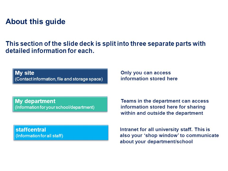 About this guide This section of the slide deck is split into three separate parts with detailed information for each.