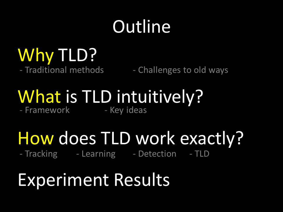 What is TLD intuitively
