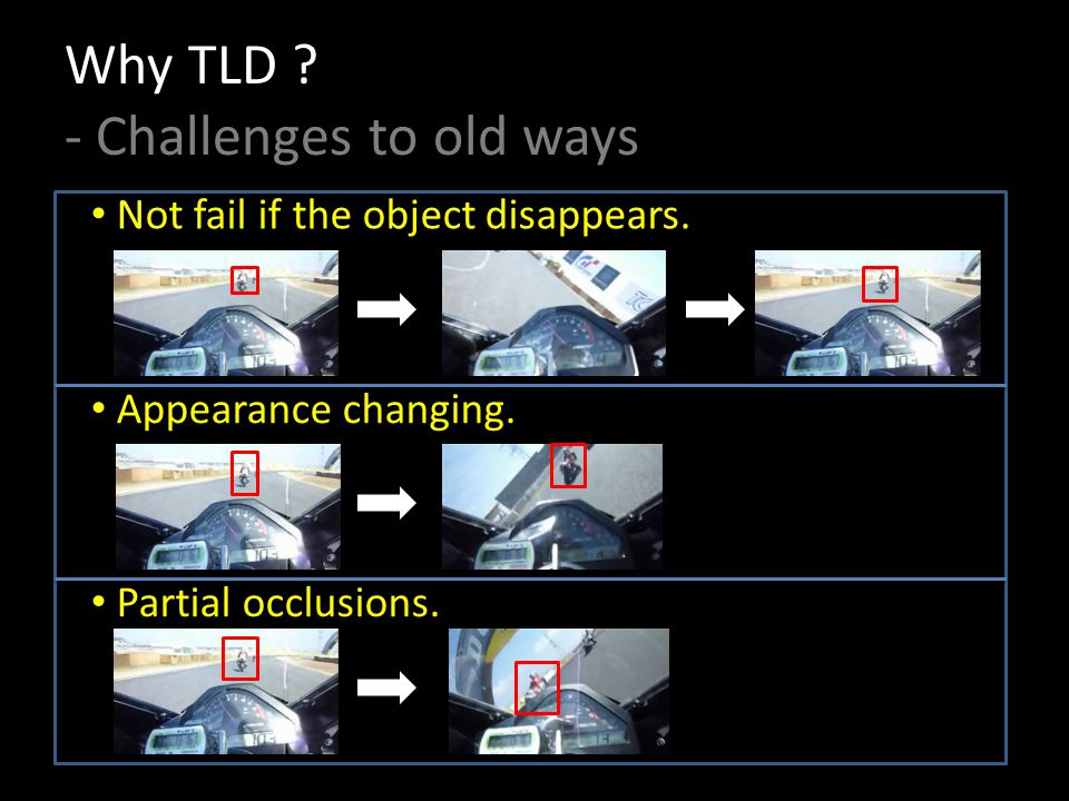 Why TLD - Challenges to old ways