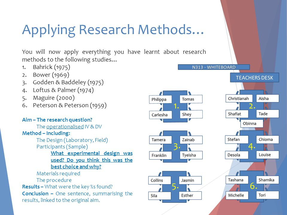 Applying Research Methods…