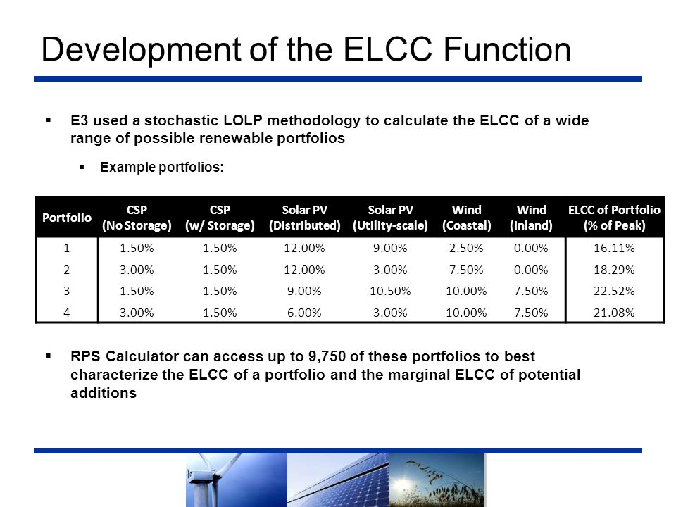 Development of the ELCC Function