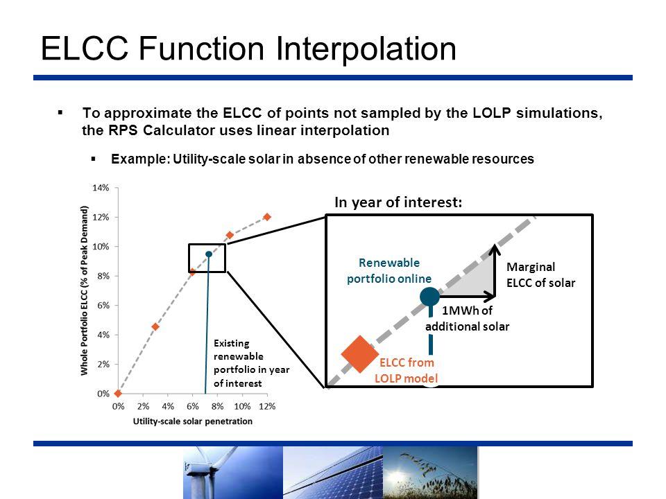 ELCC Function Interpolation
