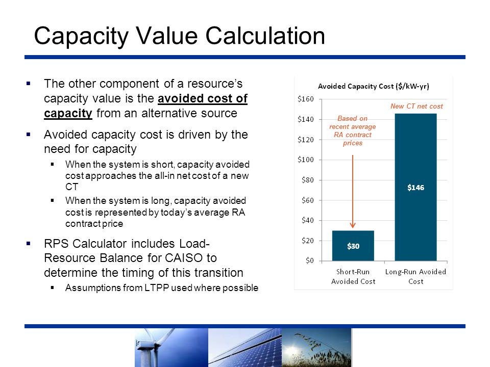 Capacity Value Calculation