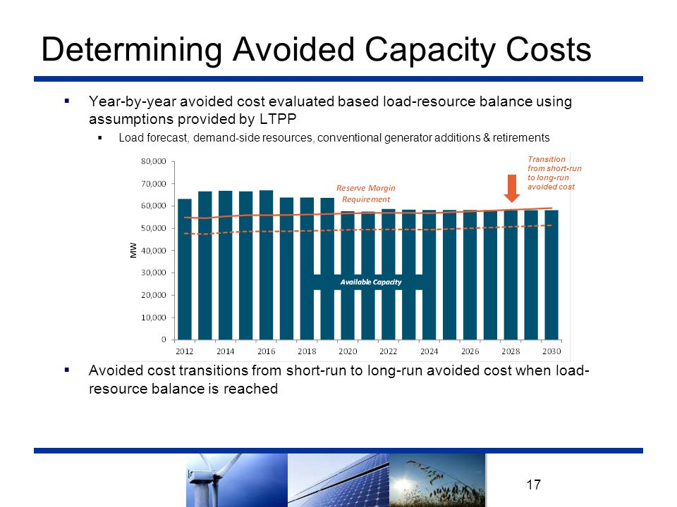 Determining Avoided Capacity Costs