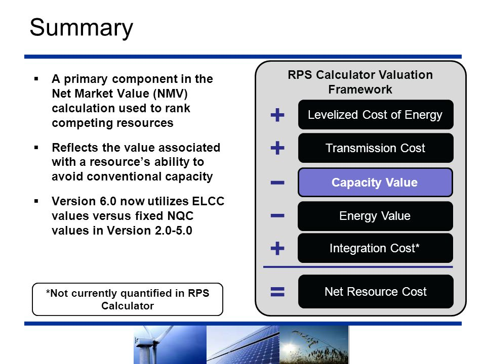 + + − − + = Summary RPS Calculator Valuation Framework