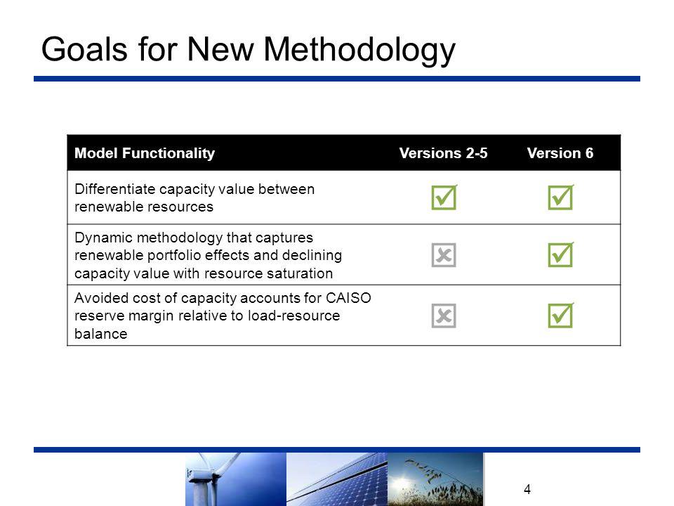 Goals for New Methodology