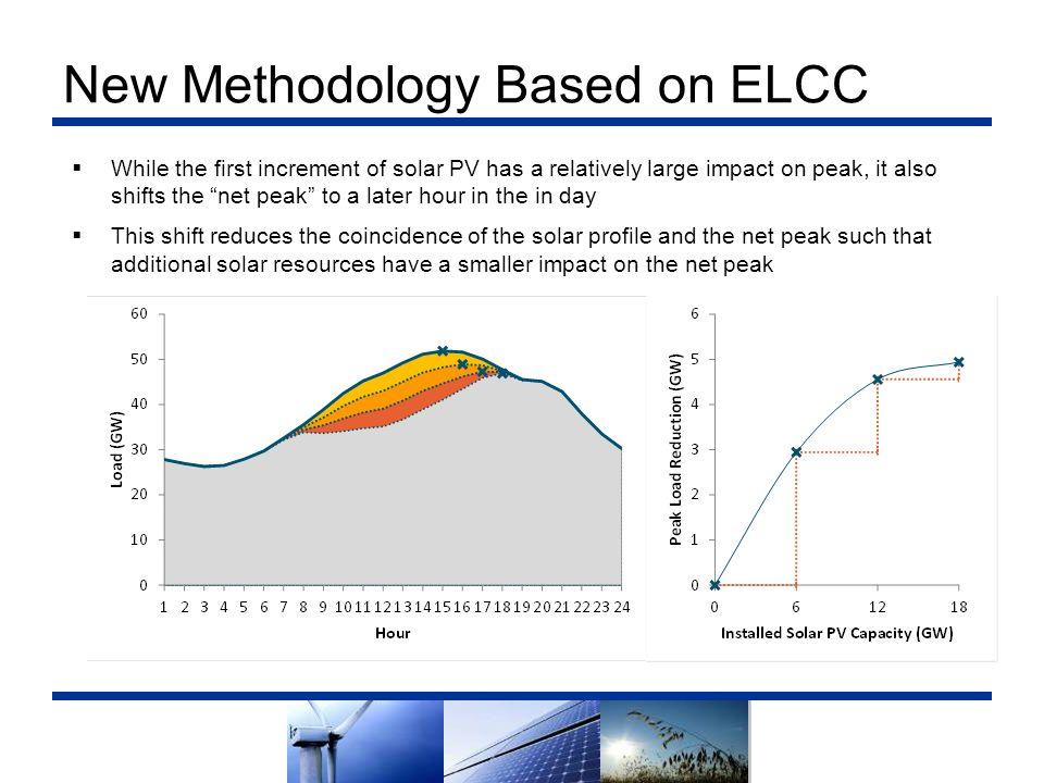 New Methodology Based on ELCC