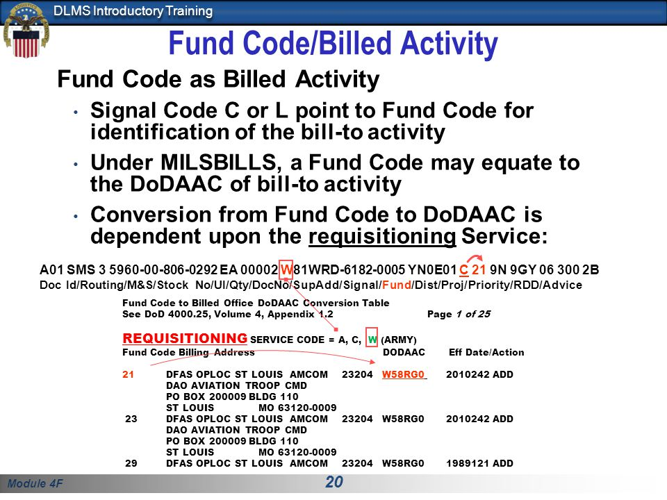 Fund Code/Billed Activity