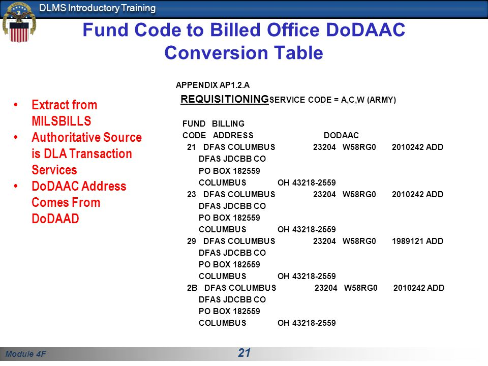 Fund Code to Billed Office DoDAAC Conversion Table