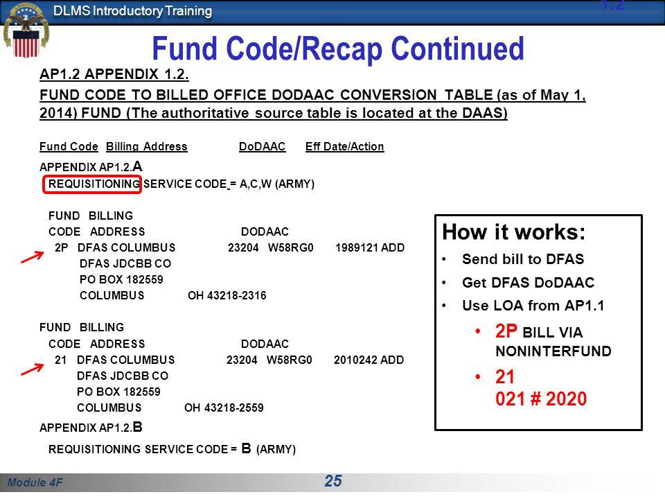 1.2 Fund Code/Recap Continued