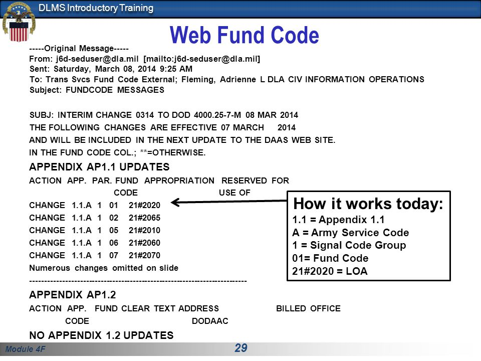 Web Fund Code How it works today: APPENDIX AP1.1 UPDATES