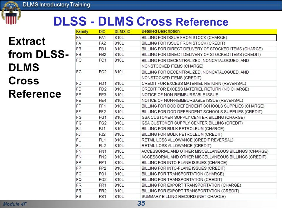 DLSS - DLMS Cross Reference