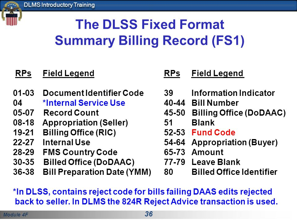 The DLSS Fixed Format Summary Billing Record (FS1)