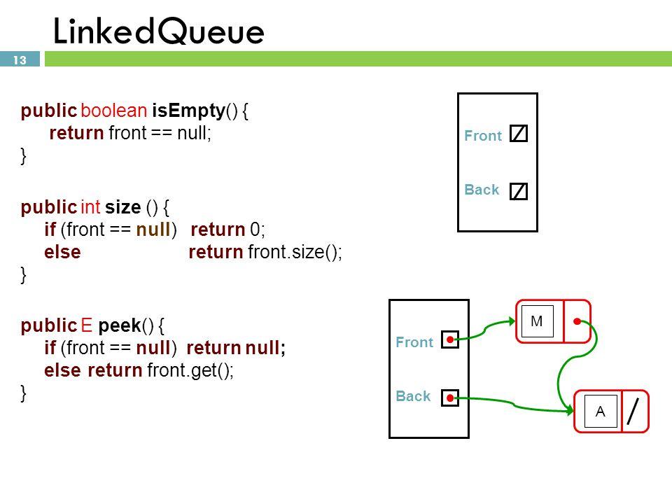 LinkedQueue public boolean isEmpty() { return front == null; }