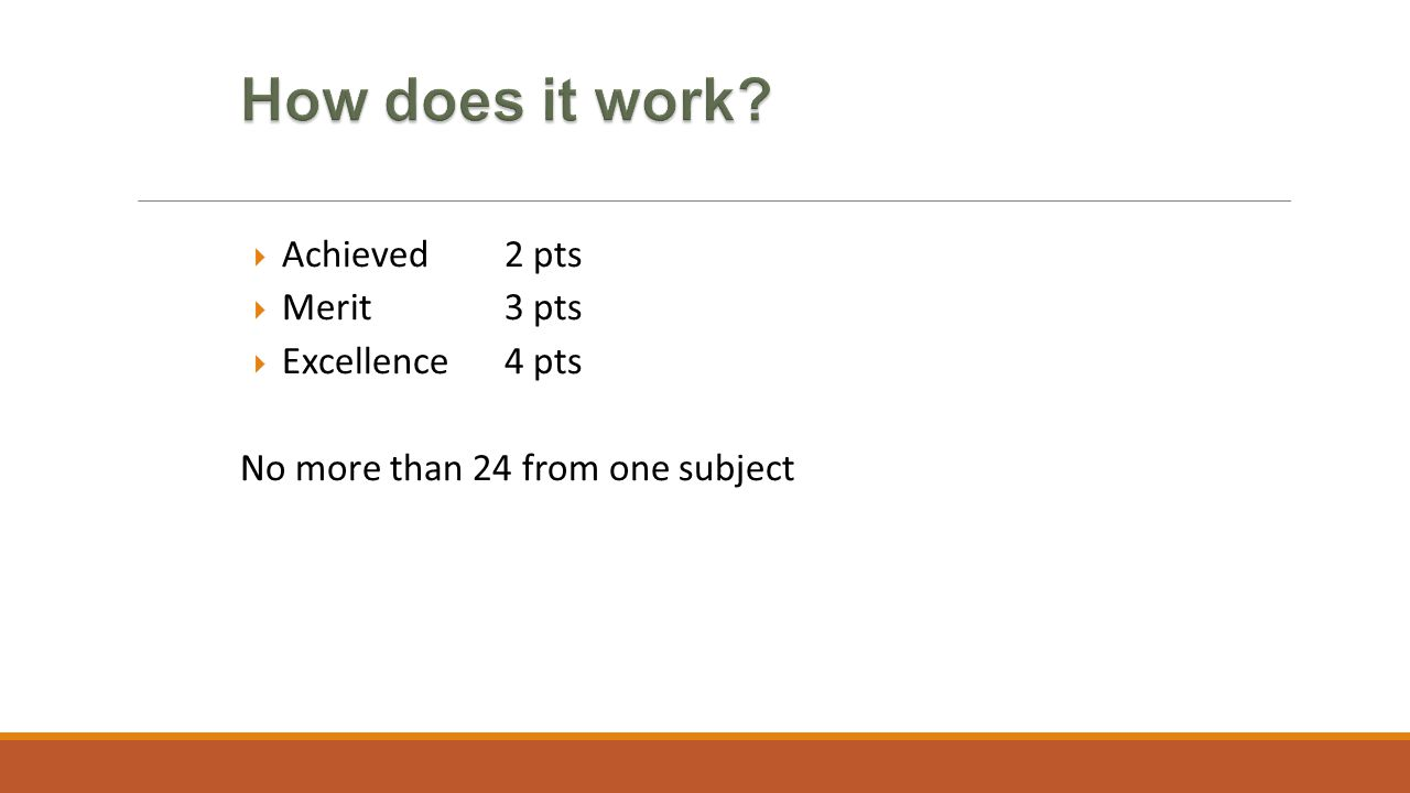 How does it work Achieved 2 pts Merit 3 pts Excellence 4 pts