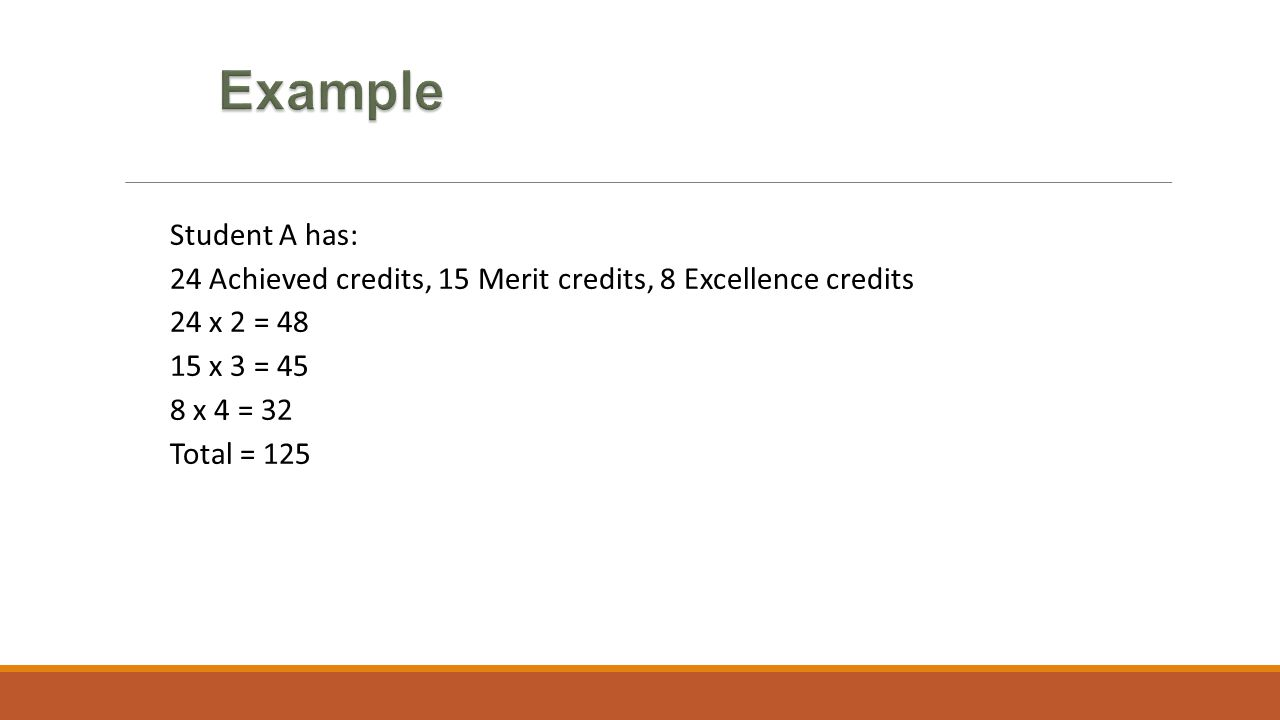 Example Student A has: 24 Achieved credits, 15 Merit credits, 8 Excellence credits. 24 x 2 = 48. 15 x 3 = 45.