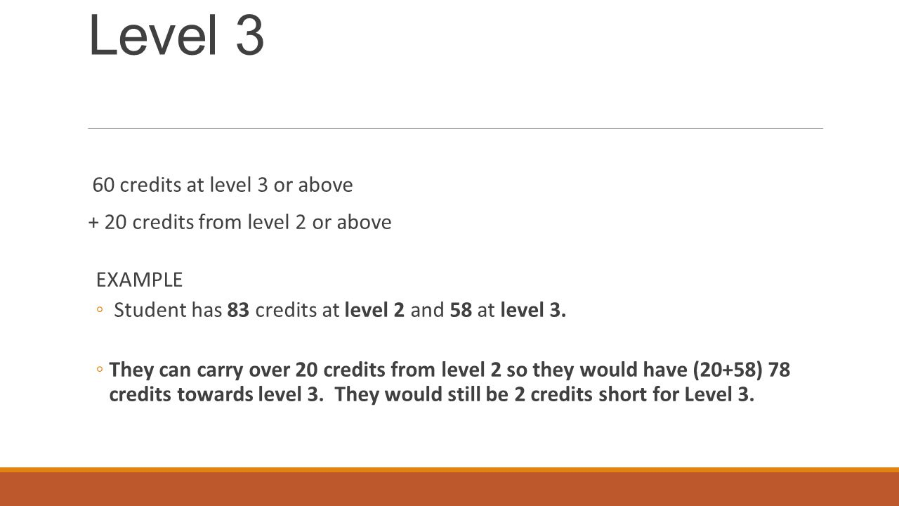 Level 3 + 20 credits from level 2 or above EXAMPLE