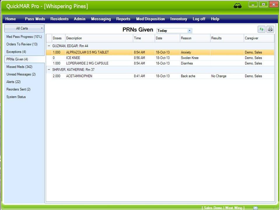 Managers have a dynamic facility-wide view of any PRN's given.
