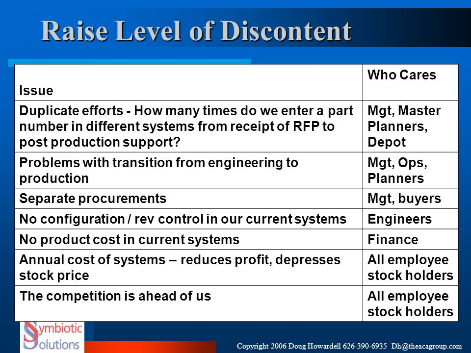 Raise Level of Discontent