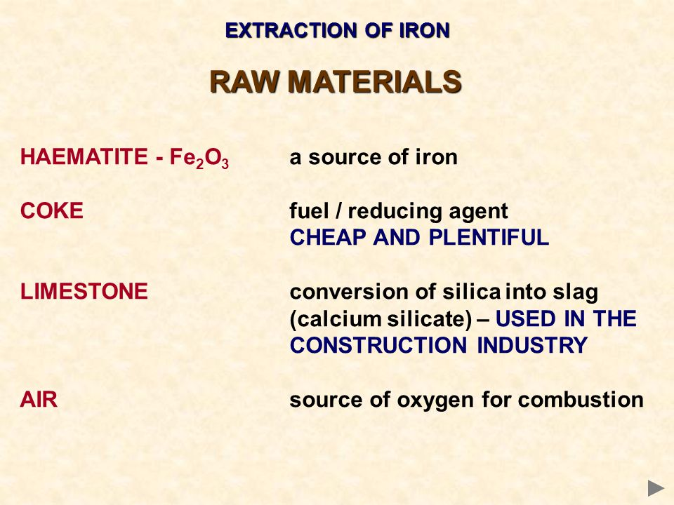 RAW MATERIALS HAEMATITE - Fe2O3 a source of iron