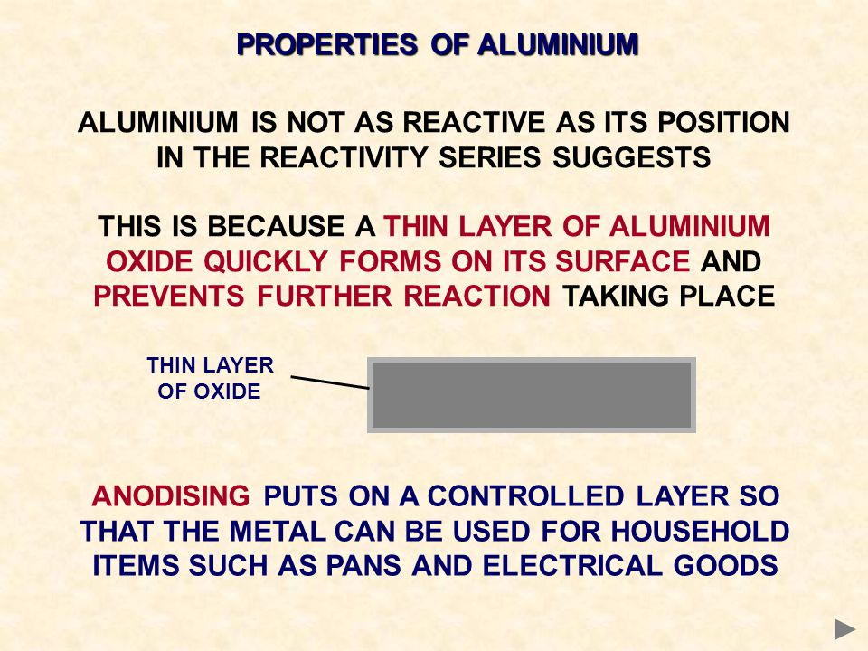 PROPERTIES OF ALUMINIUM