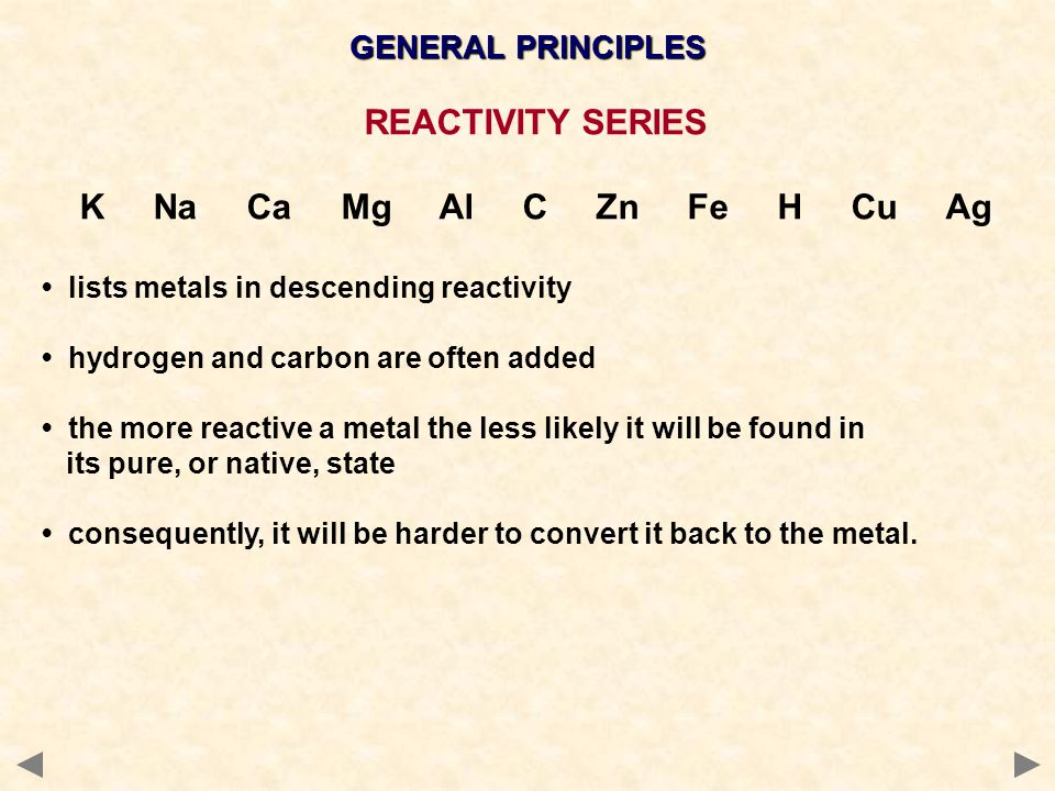 REACTIVITY SERIES K Na Ca Mg Al C Zn Fe H Cu Ag