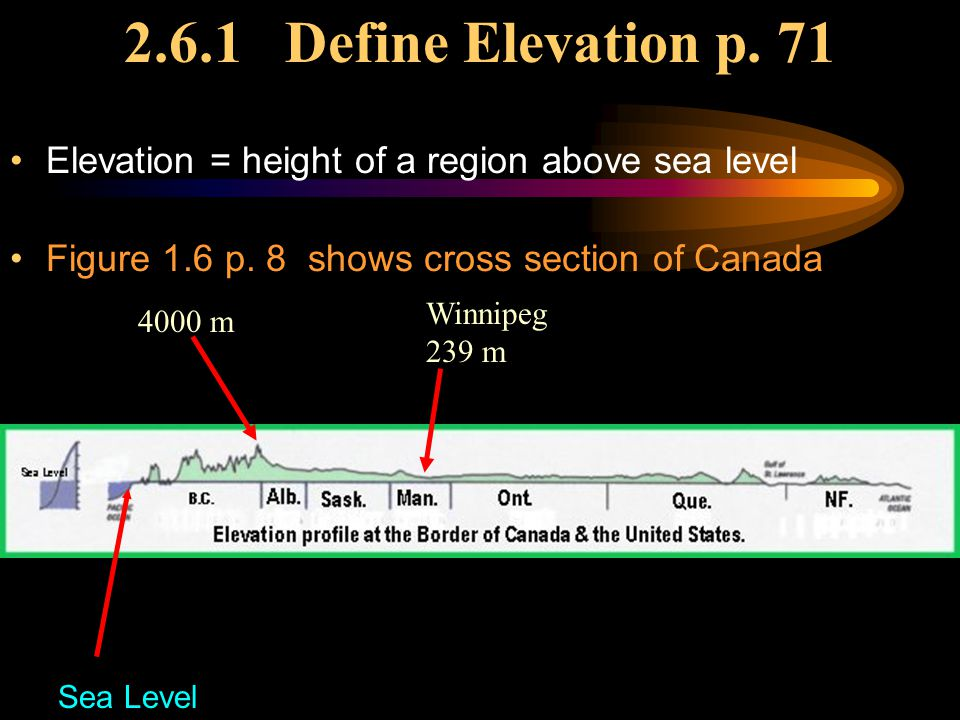 2.6.1 Define Elevation p. 71 Elevation = height of a region above sea level. Figure 1.6 p. 8 shows cross section of Canada.