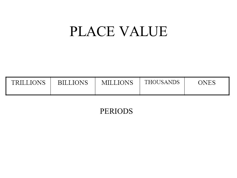 PLACE VALUE TRILLIONS BILLIONS MILLIONS THOUSANDS ONES PERIODS