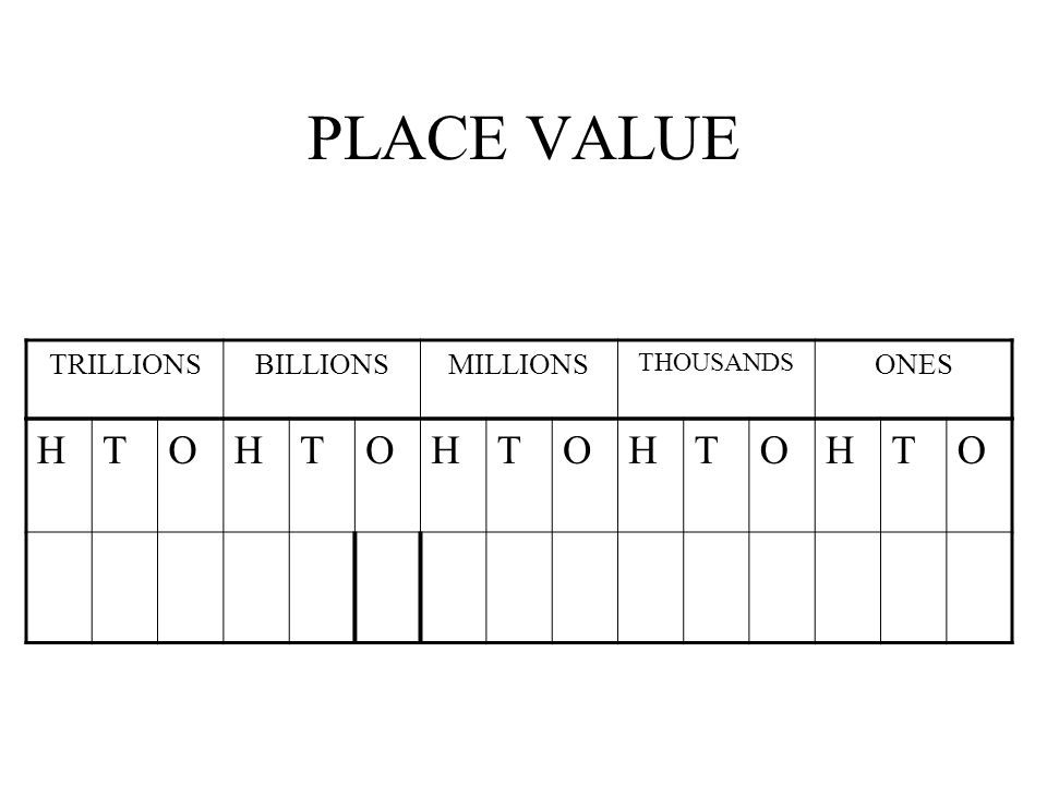 PLACE VALUE TRILLIONS BILLIONS MILLIONS THOUSANDS ONES H T O