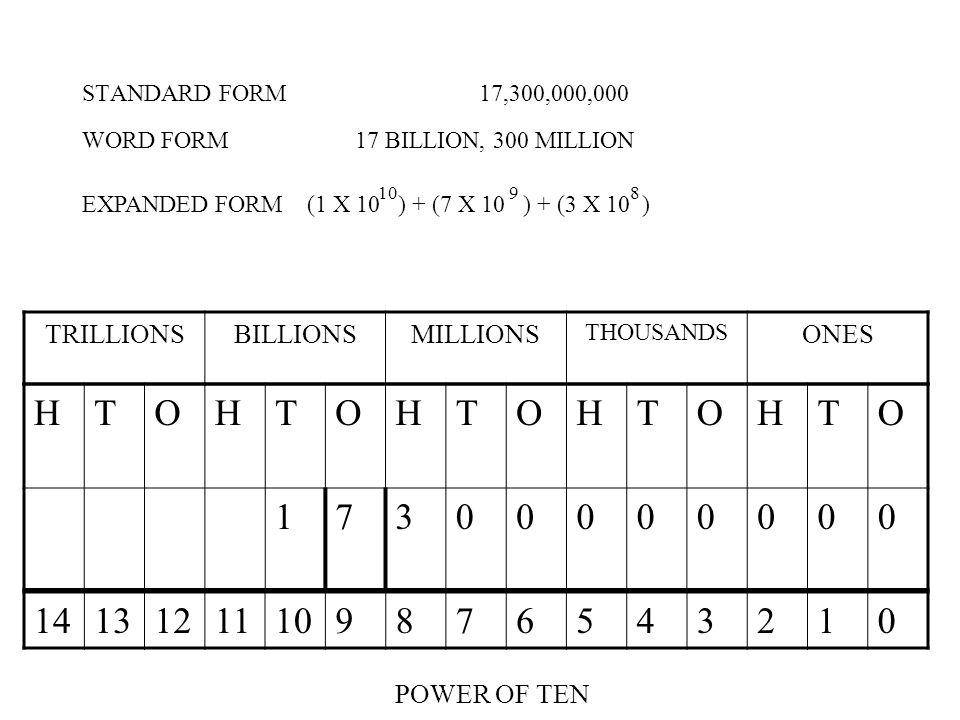 PLACE VALUE TRILLIONS BILLIONS MILLIONS THOUSANDS ONES PERIODS ...