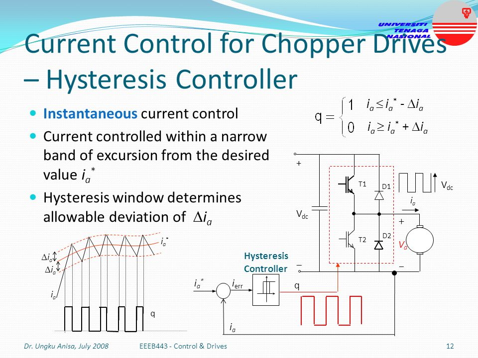Current Control for Chopper Drives – Hysteresis Controller