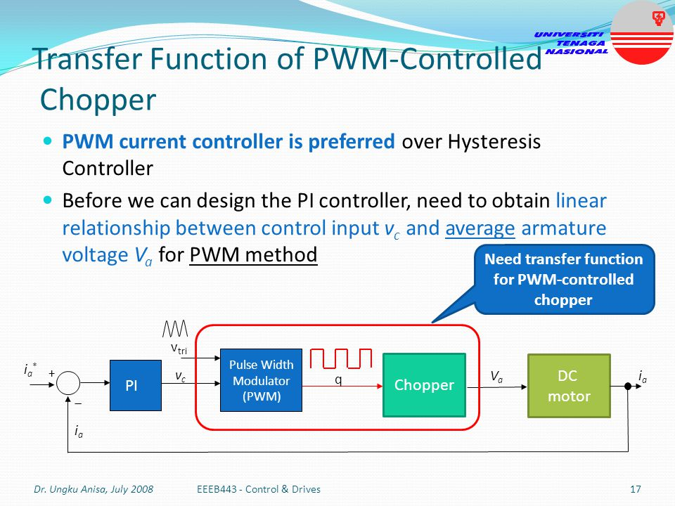 Transfer Function of PWM-Controlled Chopper