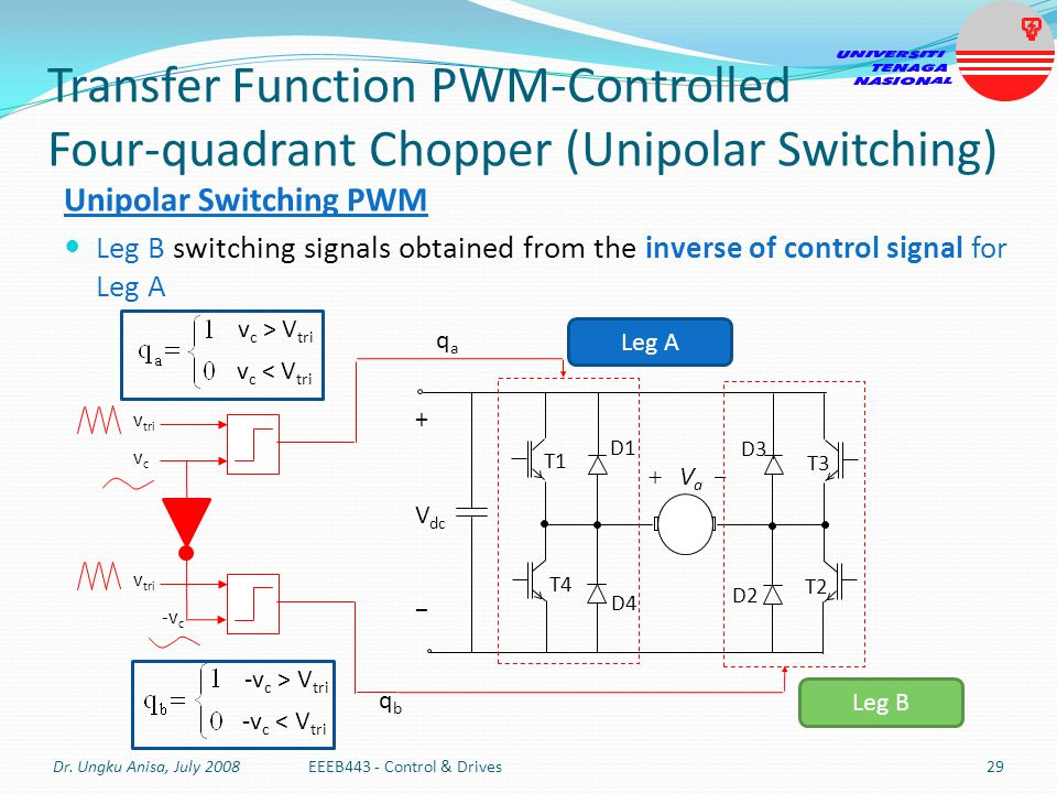 Transfer Function PWM-Controlled Four-quadrant Chopper (Unipolar Switching)