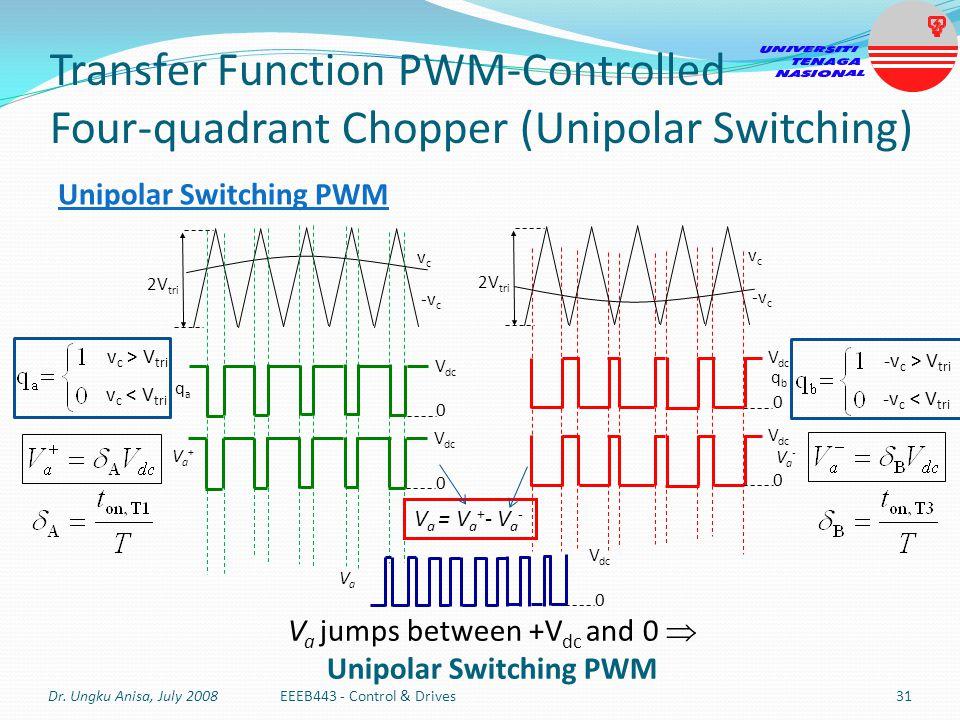 Unipolar Switching PWM