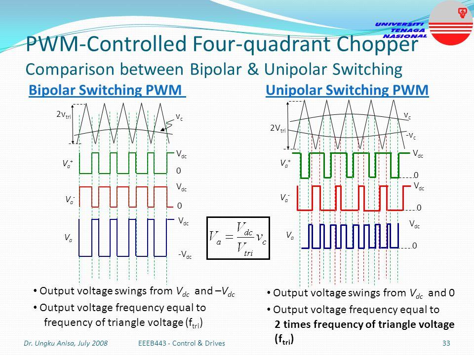 PWM-Controlled Four-quadrant Chopper Comparison between Bipolar & Unipolar Switching