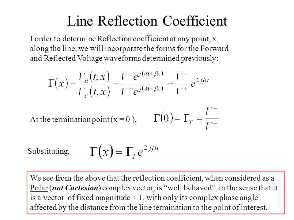 Line Reflection Coefficient