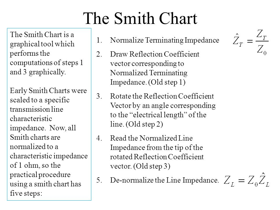 The Smith Chart The Smith Chart is a graphical tool which performs the computations of steps 1 and 3 graphically.