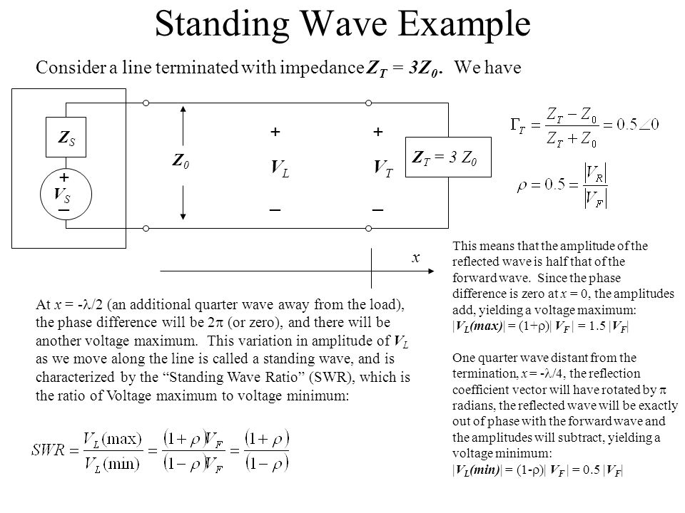 Standing Wave Example Consider a line terminated with impedance ZT = 3Z0 . We have. + VL. _. +