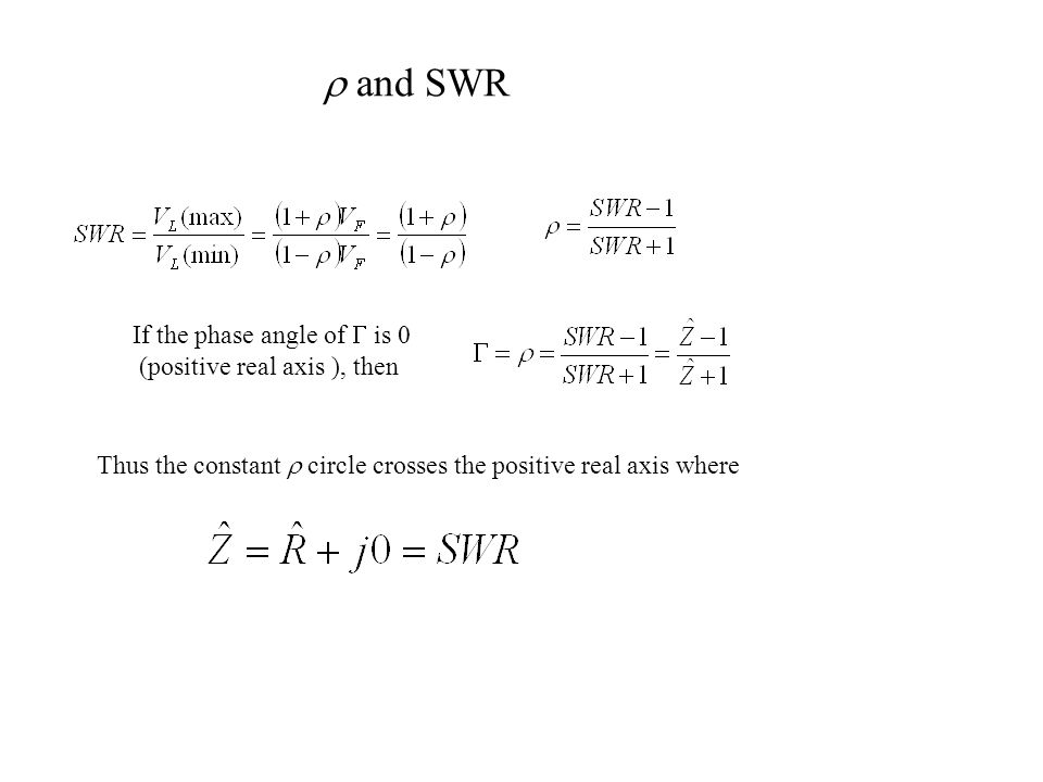 r and SWR If the phase angle of G is 0 (positive real axis ), then