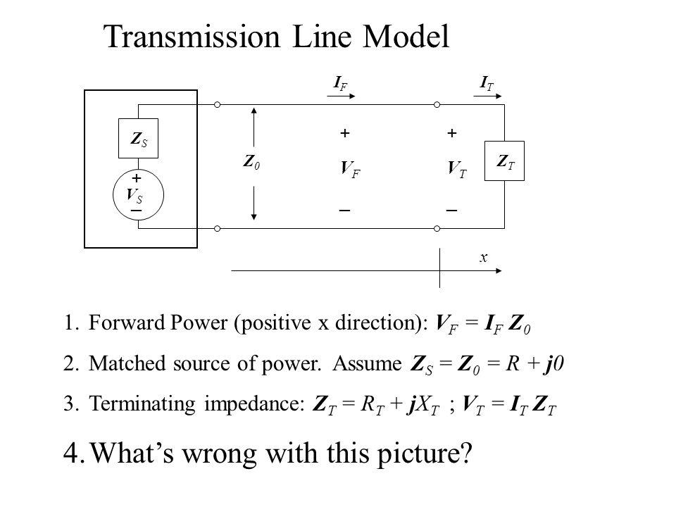 Transmission Line Model
