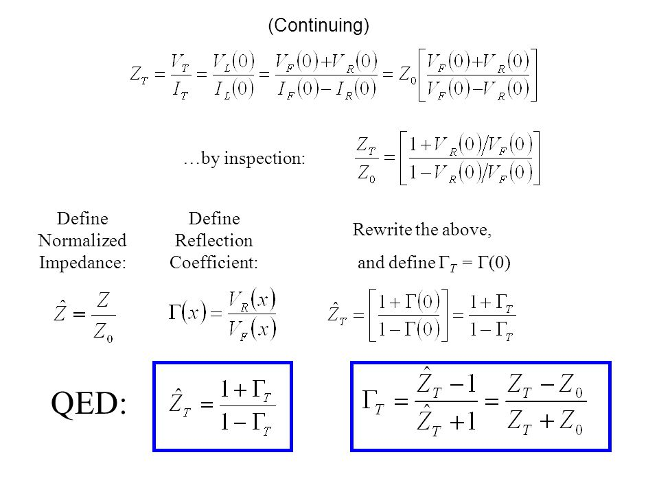 QED: (Continuing) …by inspection: Define Normalized Impedance: