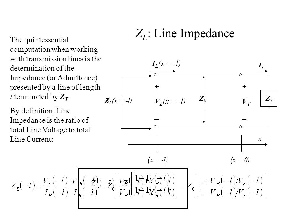 ZL: Line Impedance