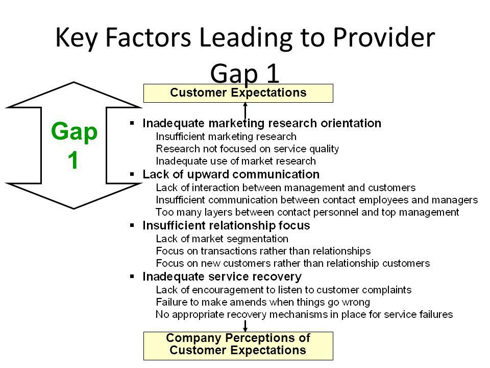 Key Factors Leading to Provider Gap 1